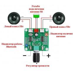 УНЧ на PAM8403 с Bluetooth и регулировкой громкости